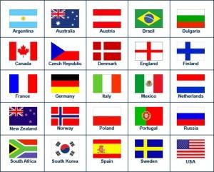 Sekso tipai pagal šalis