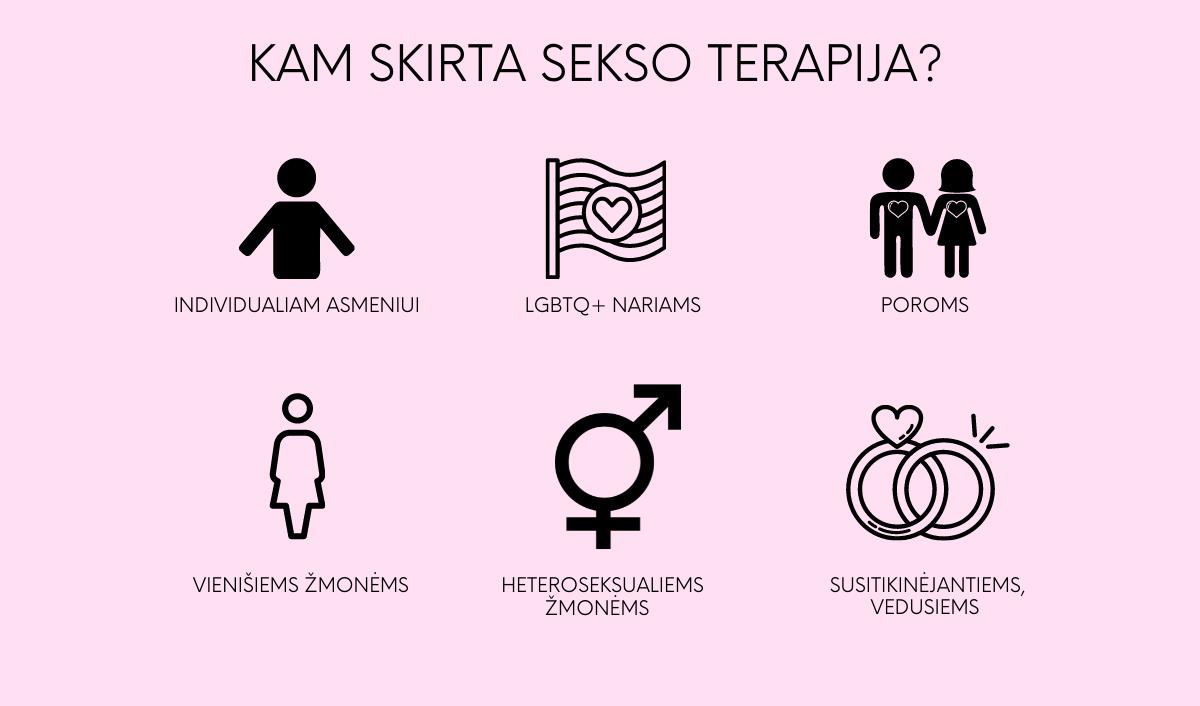 seksologija